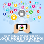 How Retail Marketers Can Unlock More Touchpoints with Location Marketing