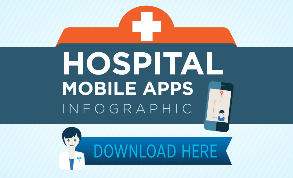 Hospital Mobile Apps Infographic