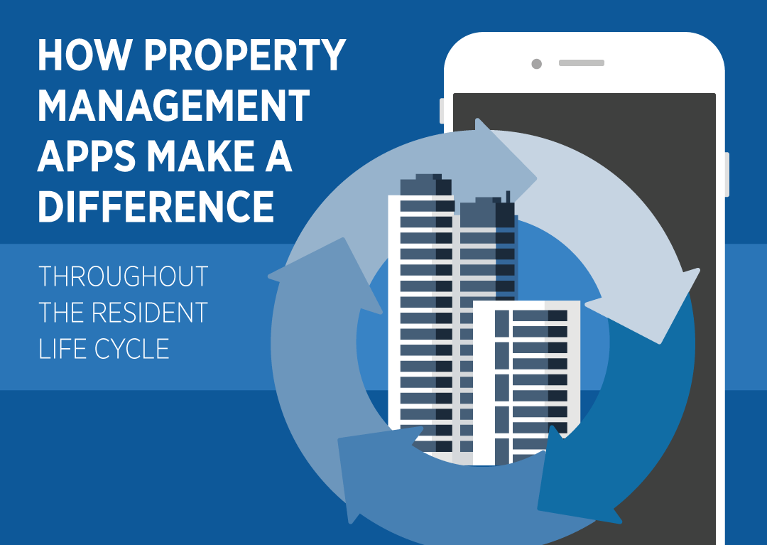 Property Management Apps Maximize Your Marketing Phunware