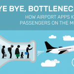 Bye-Bye, Bottlenecks: How Airport Apps Keep Passengers on the Move